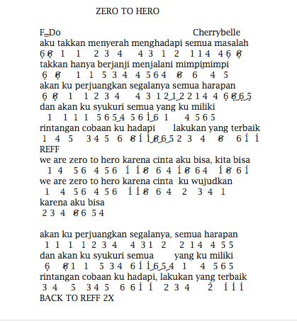 Not Angka Lagu Zero To Hero - Cherrybelle