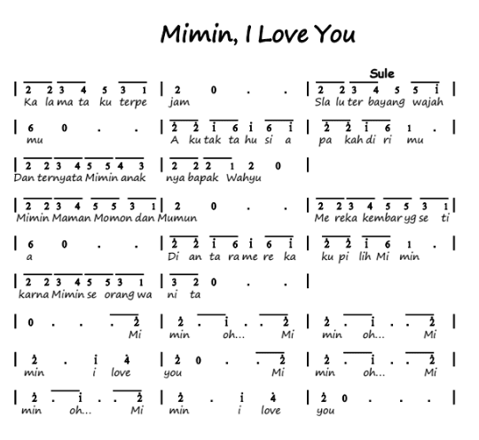 Not Angka Lagu Mimin I Love You – Sule